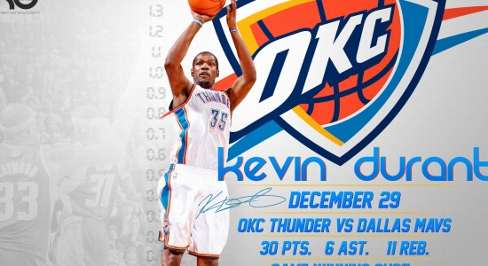 Kevin Durant NBA Wallpaper